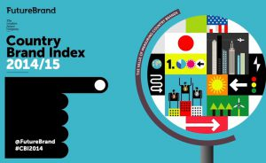 Country Brand Index 2014 summary of country brand reputation findings and insights