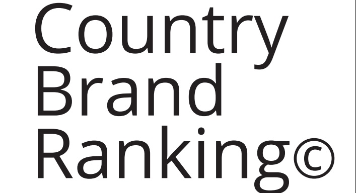 Country brand ranking reality check