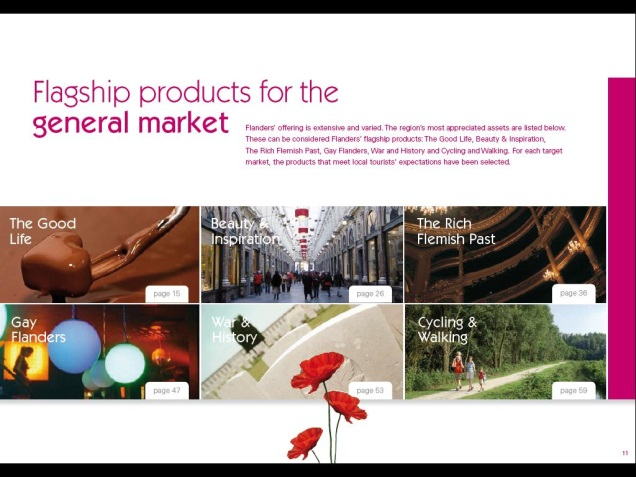 Value-matched product-market combinations for Flemish brand