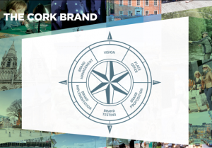 Cork Region City Branding - Brand Compass