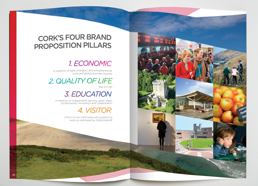 Cork city region brand marketing pillars