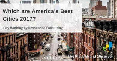 America Best Cities 2017 Ranking