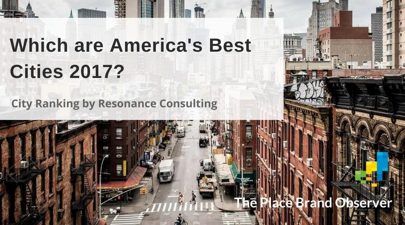 America Best Cities 2017 Ranking