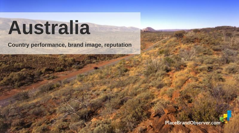 Australia country performance, brand image, reputation