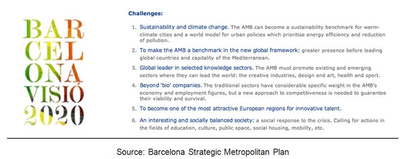 Barcelona Visión 2020 Plan Estratégico