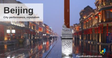 Beijing city performance, brand strength and reputation analysis