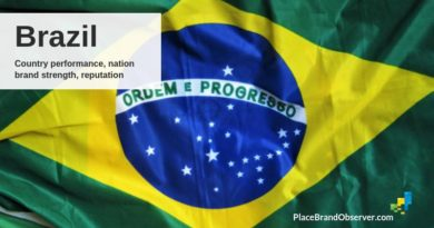 Brazil economic performance, nation brand strength and reputation