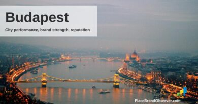 Budapest: city performance, brand strength and reputation