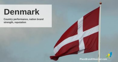 Denmark country performance, nation brand strength and reputation