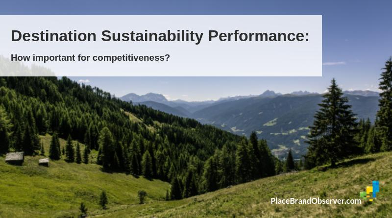 Destination Sustainability Performance: How Important For Competitiveness?