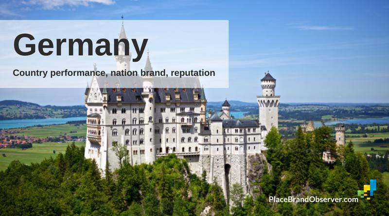 Germany country performance, nation brand image, reputation