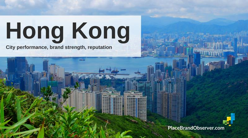 Hong Kong City Performance, Brand Strength and Reputation