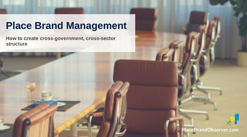 How to structure a place brand management organization