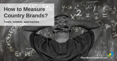 How to measure country brands: tools, models, approaches