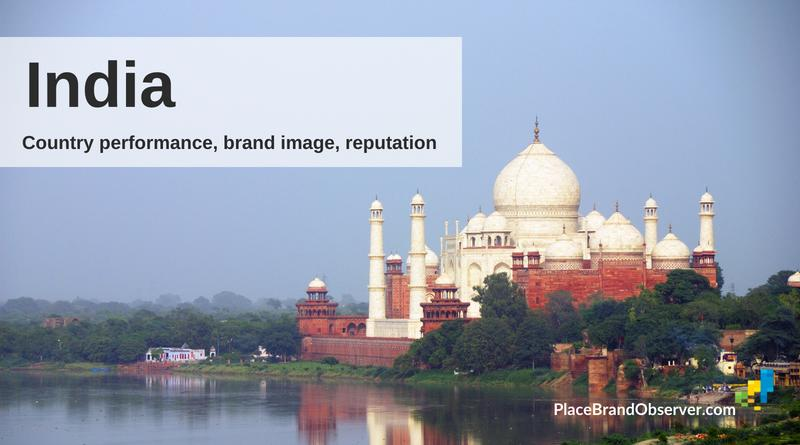 India country performance, brand, reputation