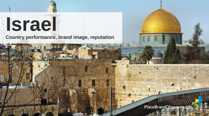 Israel country performance, brand image, reputation