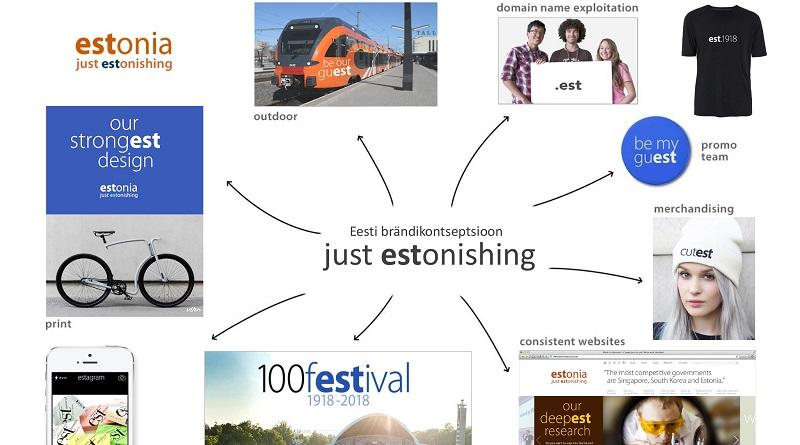Just ESTonishing Estonia nation branding concept