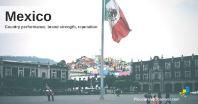 Mexico Country Performance, Brand Strength and Reputation
