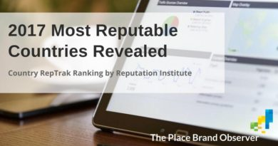 Most reputable countries in 2017