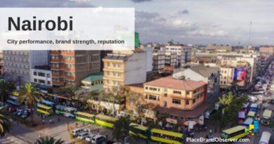 Nairobi city performance, brand strength and reputation