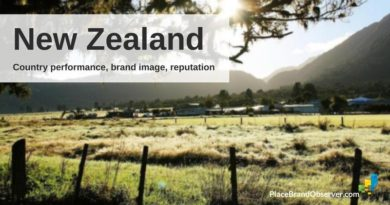 New Zealand performance, country brand image, reputation