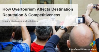 Overtourism implications for destination reputation and competitiveness: issues, strategies, solutions