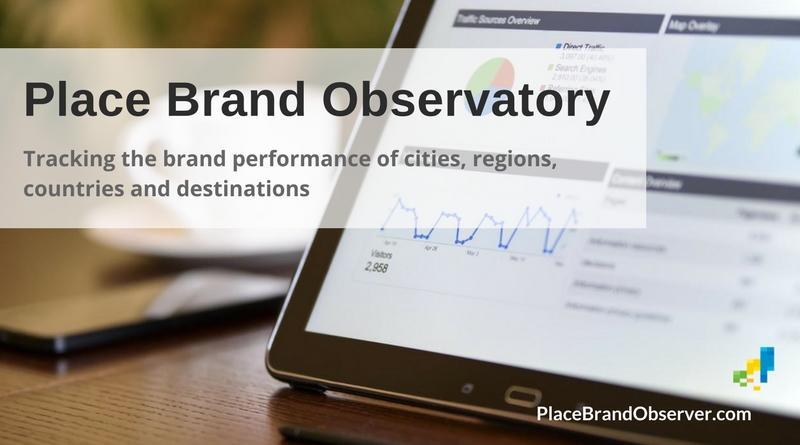 Place Brand Observatory