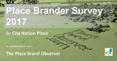 Place Brander Survey 2017
