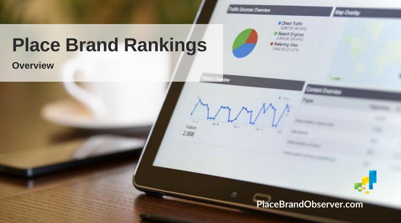 Overview of city, country and destination brand rankings