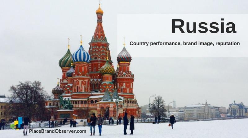 Russia country performance, brand image and reputation