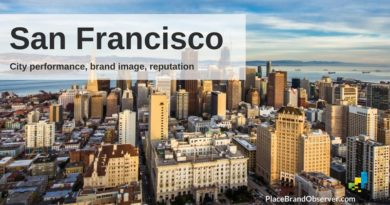 San Francisco city performance, brand image, reputation