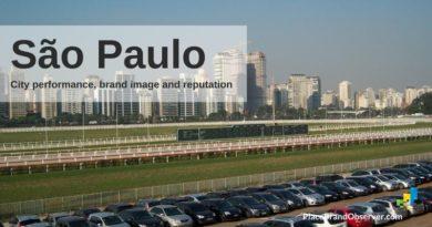 Sao Paulo city performance, brand image, reputation