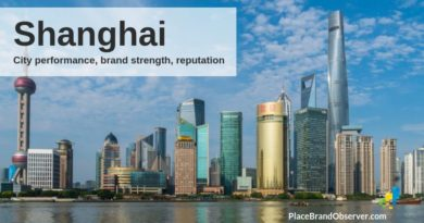 Shanghai city performance, brand strength, reputation