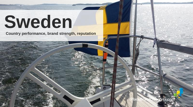 Sweden country performance, brand strength, reputation