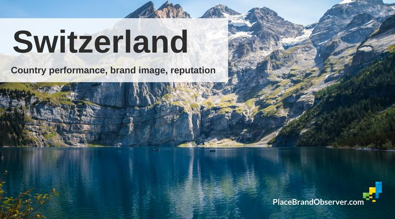 Switzerland country performance, brand image, reputation