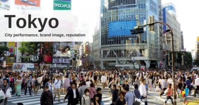 Tokyo city competitiveness, brand image and reputation
