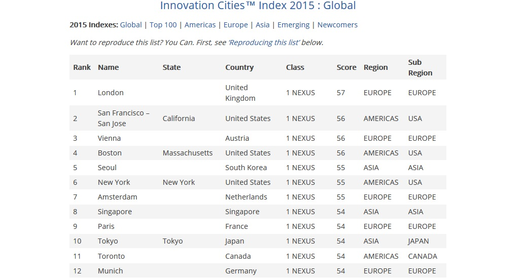 Top 12 of 2015 Innovation Cities Index