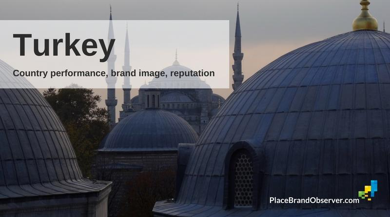 Turkey country performance, brand image and reputation