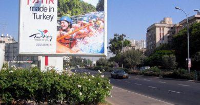 Turkey destination marketing Israel