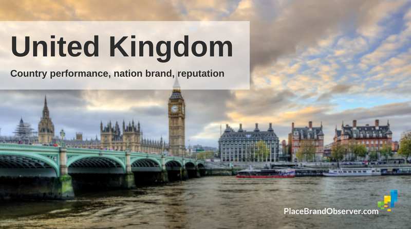 United Kingdom Country Performance, Nation Brand Image and Reputation