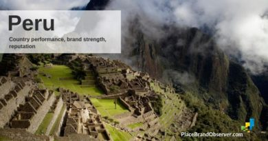 Overview of Peru's country performance, its brand strength and reputation