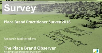 Place Brand Practitioner Survey 2016